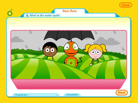Bp Educational Service The Water Cycle Online Experiment